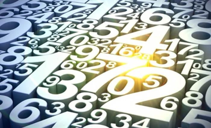 Mẹo hay tìm con số may mắn hôm nay là bao nhiêu?